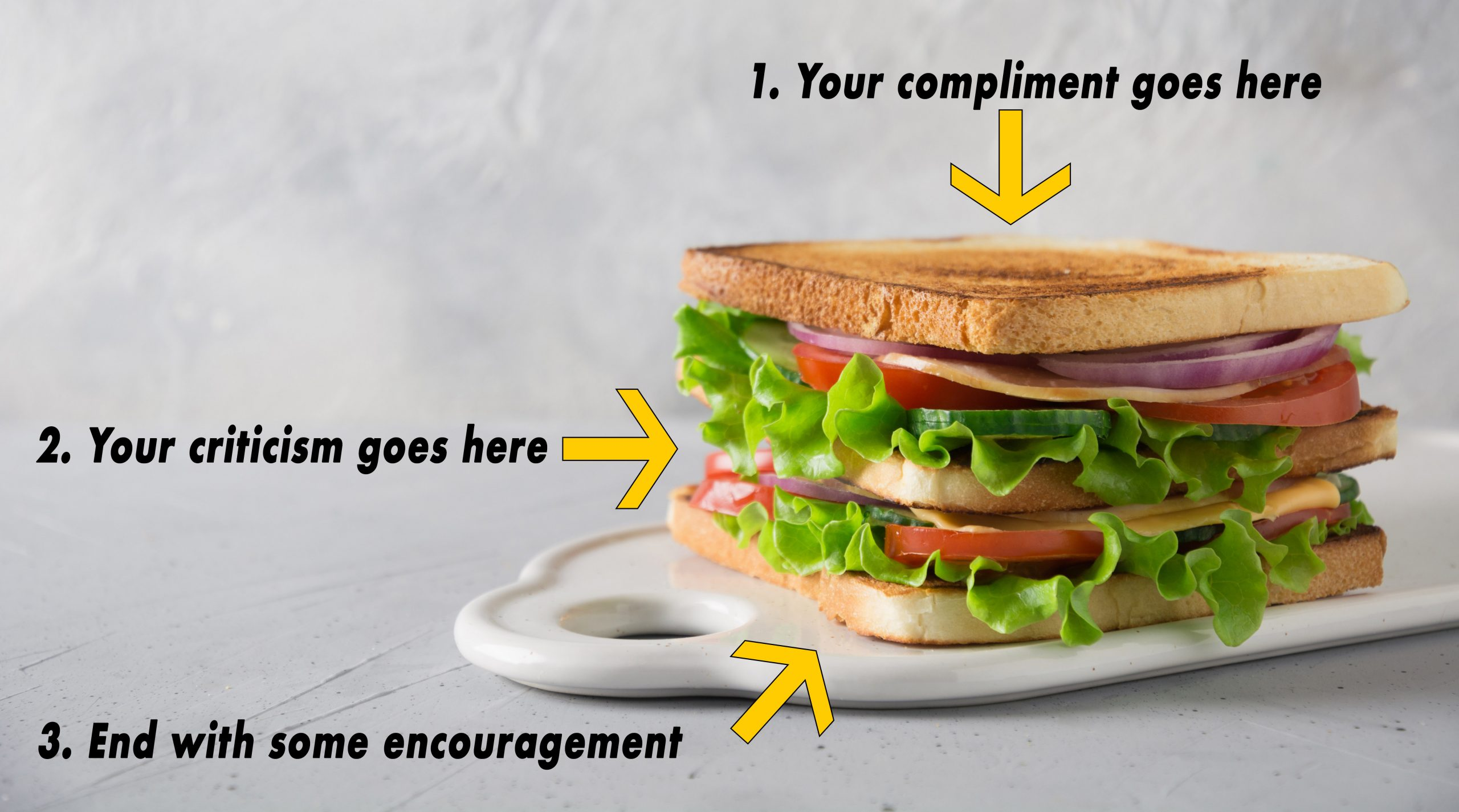 The compliment sandwich is used for giving constructive criticism.